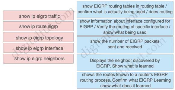 EIGRP_show_commands.jpg