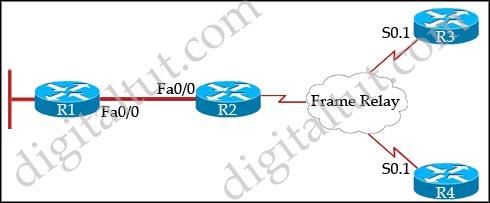 Frame_Relay_multipoint_interfaces_bandwidth.jpg