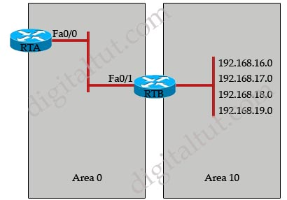 OSPF_area_range.jpg