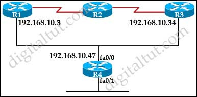 RIP_routing_updates_passive_interface.jpg