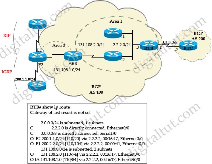 Redistribute_OSPF_BGP_external.jpg