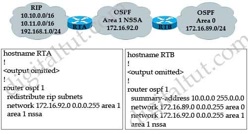 Redistribute_RIP_OSPF_LSA_type_7.jpg