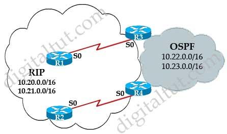 redistribute_RIP_OSPF_routing_loop.jpg