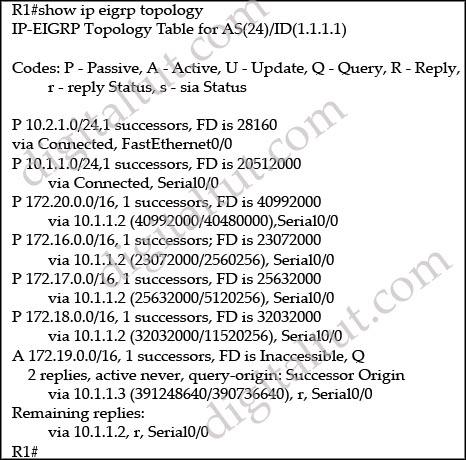 show_ip_eigrp_topology_recomputation_query.jpg